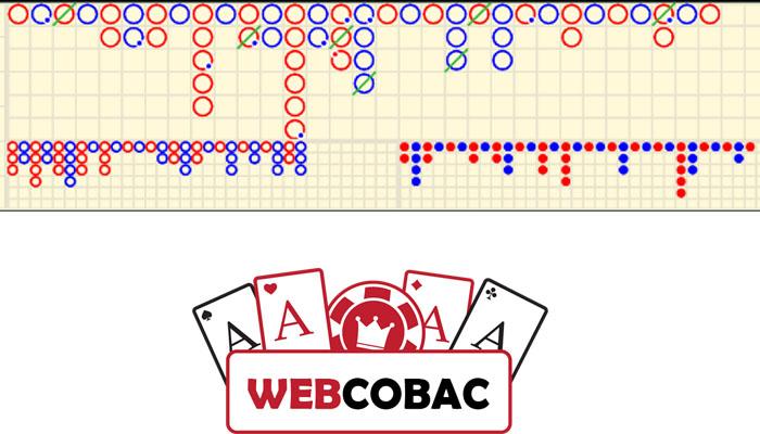 cách chơi baccarat thắng
