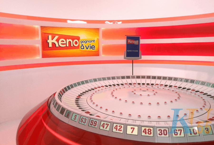 Chia sẻ về các tính năng chính bạn sẽ giành được khi chơi trò chơi Keno-Hình 1
